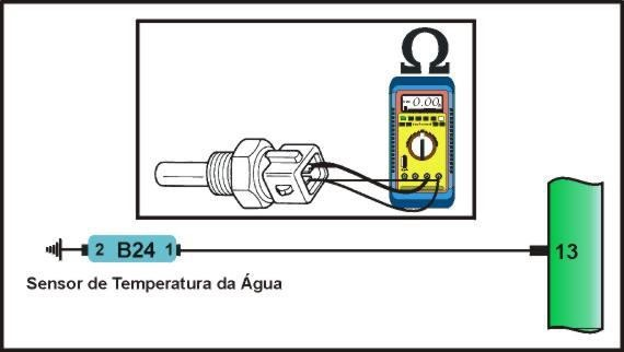 Teste de Sensor de Temperatura-Resistência