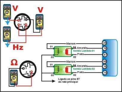 Teste de Frequência da Sonda Lambda HZ- Hertz:
