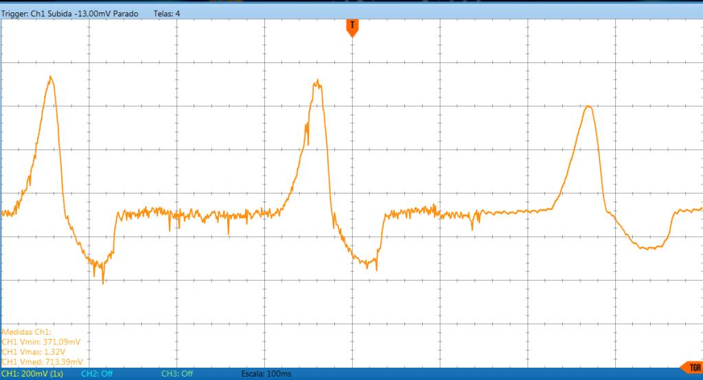 transdutor de compressão, medição da compressão e vácuo do motor