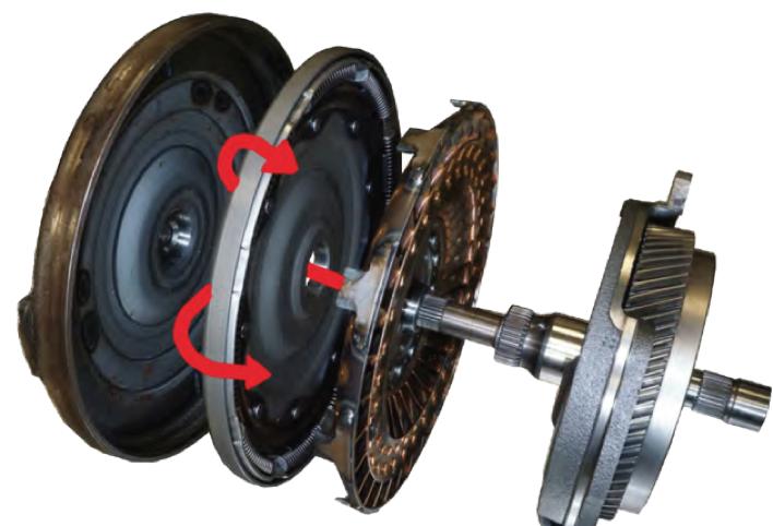 Fluxo de fluido num conversor de 2 passagens fluindo no modo de liberação. O fluido entra no conversor através do eixo de entrada e passa entre o pistão do Lock Up (turbina) e a tampa.